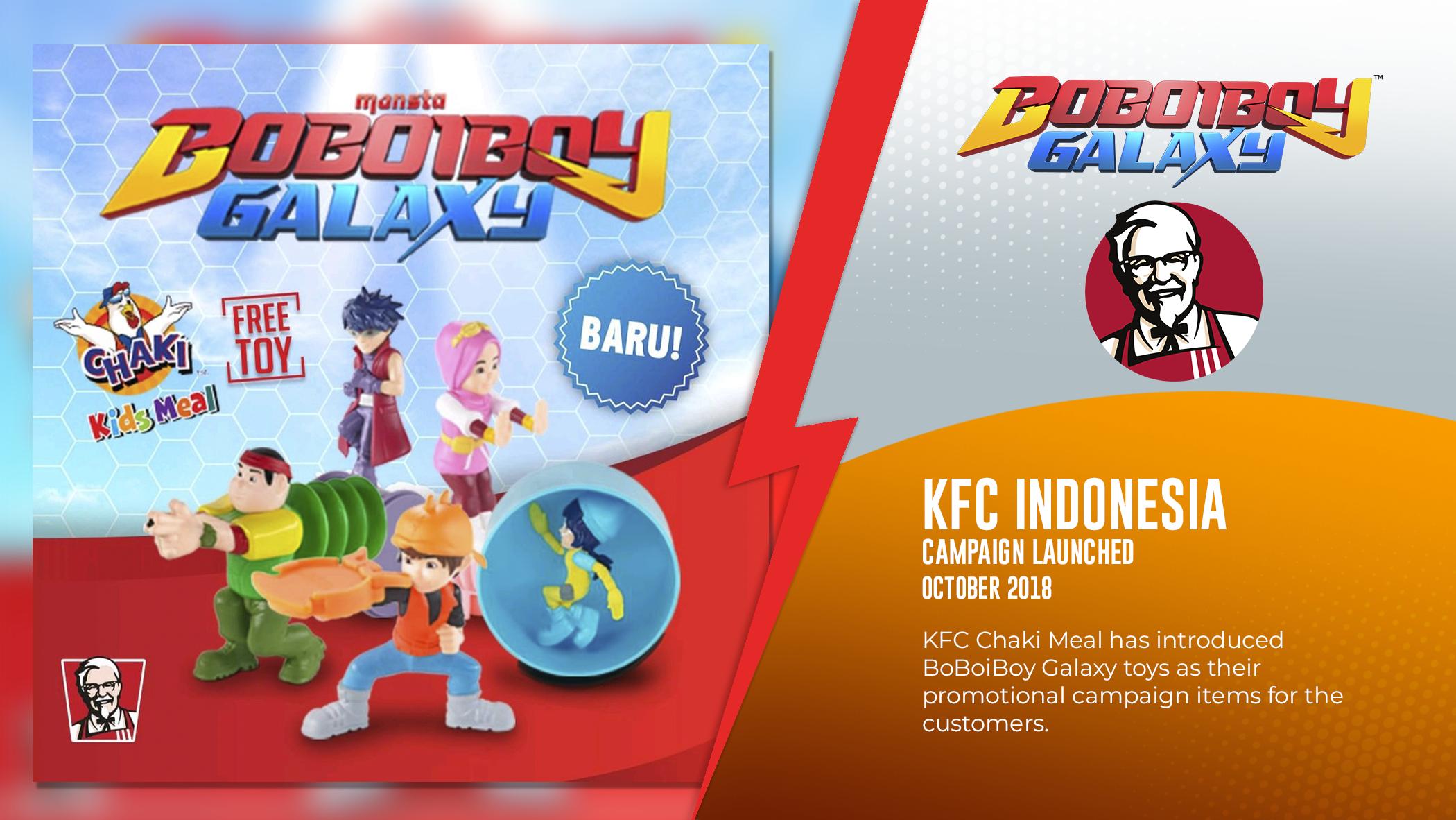 Marketing-KFC